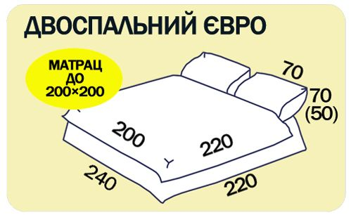 Размеры двуспального евро постельного белья