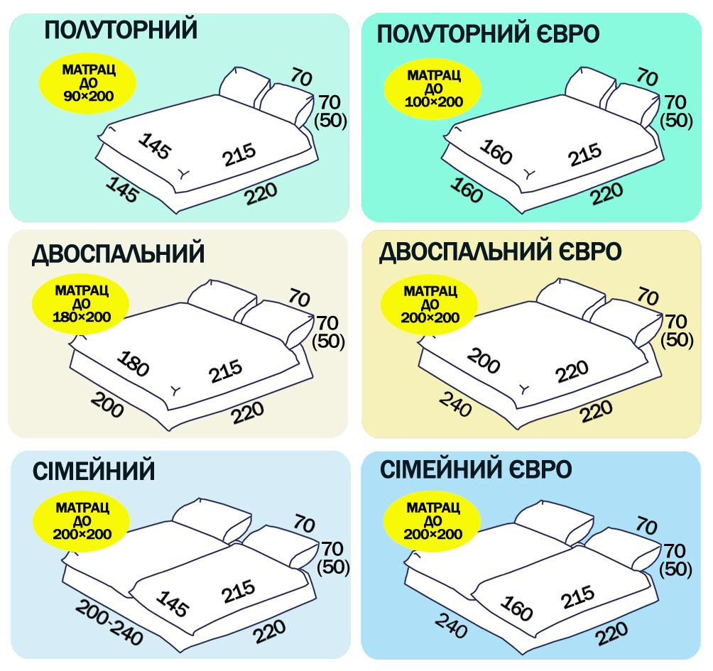 Стандартные размеры постельного белья